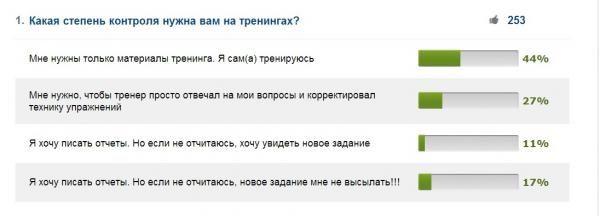 питання 1