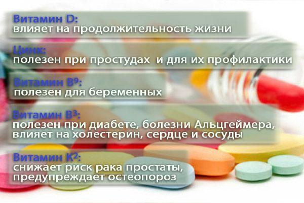 Дійсно корисні вітаміни