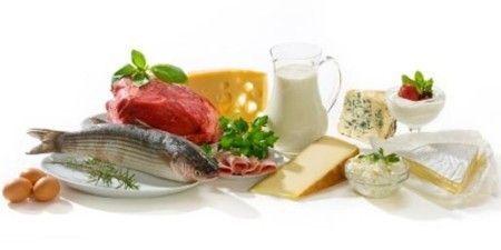 білкові продукти