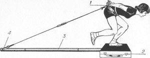 Гоніометр і підготовка ковзанярів | Тренування ковзанярів _ Goniometr i podgotovka kon`kobezhcev | Trenirovka kon`kobezhcev