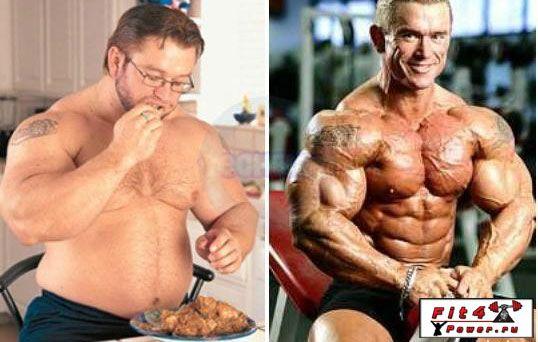 Вимірювання жиру