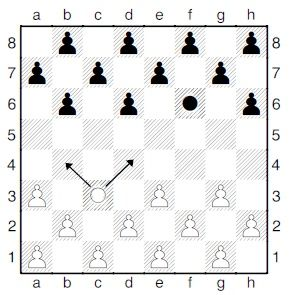 Як з пішаків зробити шашки