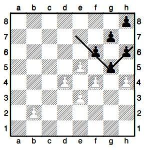 Як грати в шашки