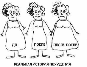 Реальна історія схуднення