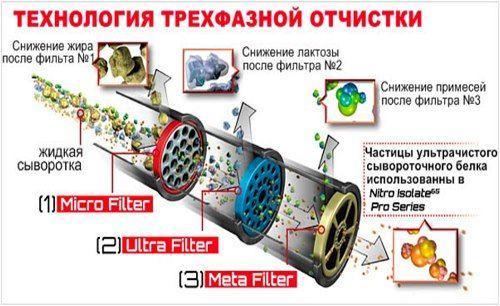 izoljt-texnolog