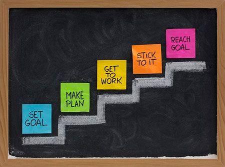 Як правильно працювати з мотивацією