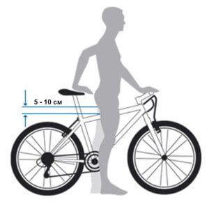 рекомендована відстань між промежиною і рамою велосипеда