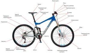 пристрій гірського велосипеда
