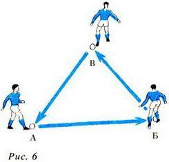 Класифікація передач м`яча і прості тренувальні комбінації в трійках
