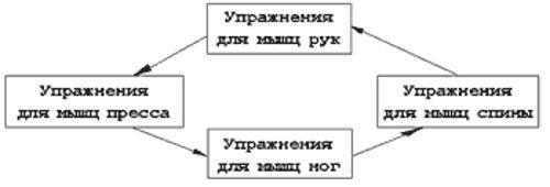 krugov-princip