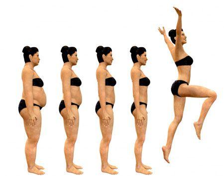 Як правильно схуднути?