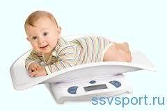 Вага і зростання дитини по місяцях - таблиця