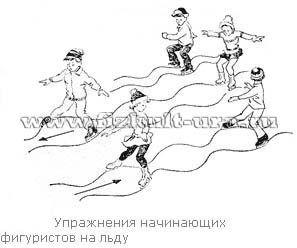 Фігурне катання