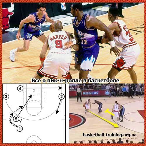 Пік-н-рол і пік-н-поп: базові комбінації в баскетболі