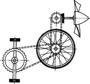 схема підводного велосипеда