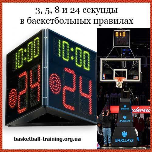Правила 24, 3, 5 і 8 секунд в баскетболі.
