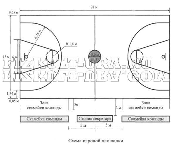 Баскетбольна площадка