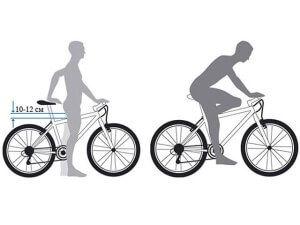 Правильна посадка на гірському велосипеді