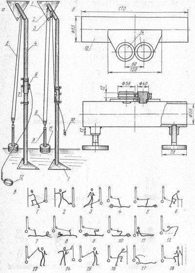 Простий педальний тренажер для ніг   Блоковий пристрій _ Prostoj pedal`nyj trenazher dlya nog   Blochnoe ustrojstvo