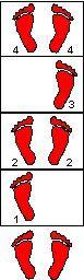 Розвиток швидкості ніг в домашніх умовах