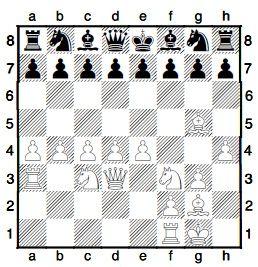 Шахова гра