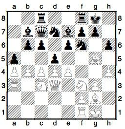 Шахова гра Ходимо всі