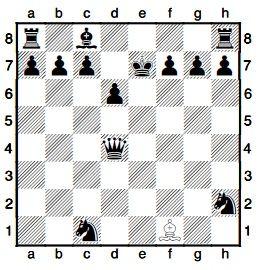 Шахи навпаки - піддавки
