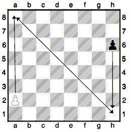 Шахи піддавки