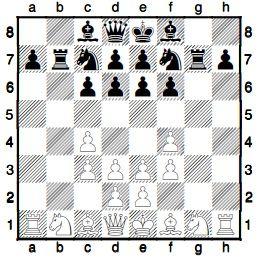 Шаш-мати - шахи і шашки разом