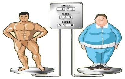 kalorii-sravnen