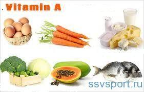 вітаміни і мікроелементи в продуктах харчування таблиця