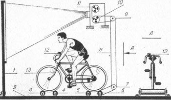 Тренажер велосипедний | Фізична підготовка велосипедиста _ Trenazher velosipednyj | Fizicheskaya podgotovka velosipedista