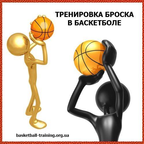 Тренування кидка в баскетболі