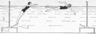 Пристрій для навчання плавання