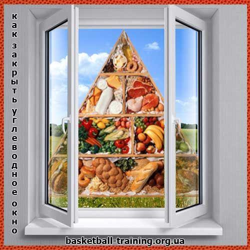 Вуглеводне вікно. Білково-вуглеводне вікно.