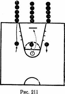 Вправи в боротьбі за м`яч після невдалої спроби здійснити кидку