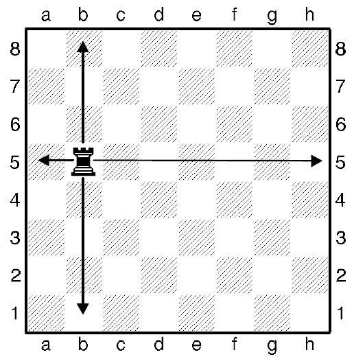 Шахова тура - хід