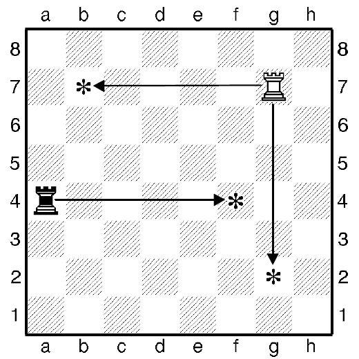 Шахова тура - запис