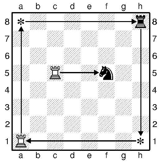 Шахова тура - взяття