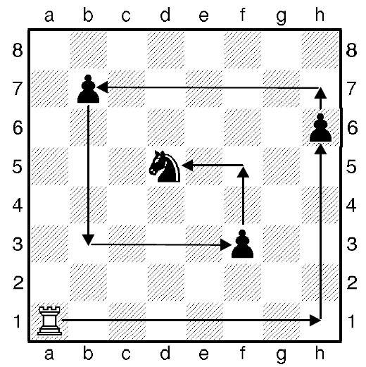 Шахова тура - гра