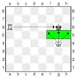 Лінійний мат шахової турою