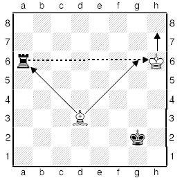 Шахові мат, шах і пат