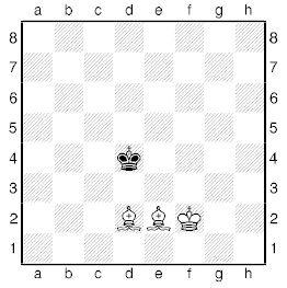 Шаховий мат двома слонами - Косичка
