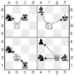 Урок двадцять сьомий. Шахові комбінації. Подвійний удар.