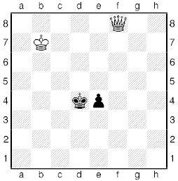 Урок двадцять шостий. Боротьба шахового ферзя проти пішака.