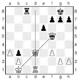 шахова зв`язка