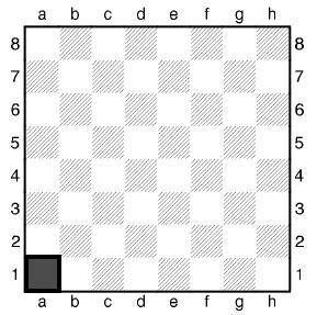 Урок перший. Знайомство з шахами.
