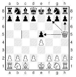 Урок п`ятнадцятий. Як уникнути шахових позіхів?