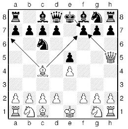 Як уникнути шахових позіхів