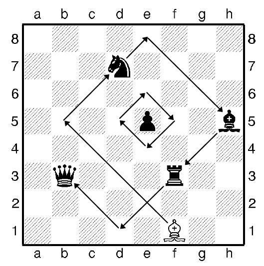 Шаховий слон - урожай